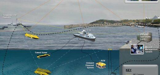 Saab dostarczy najnowocześniejsze systemy identyfikacji i usuwania min, obsługiwane z bezzałogowych statków nawodnych. / Zdjęcie: BAE Systems