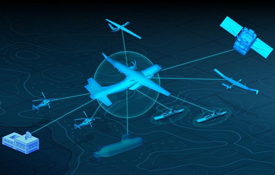 Działanie systemu C295 FITS (COMMOMISS) / Zdjęcie: Airbus